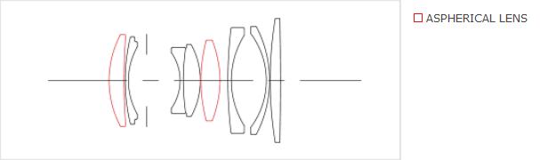 Coupe optique 45mm F2.8 DG DN | Contemporary